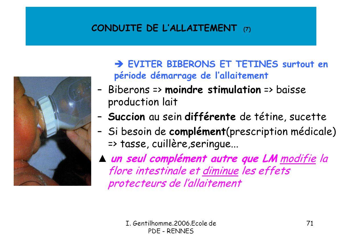 CONDUITE DE L'ALLAITEMENT (7)