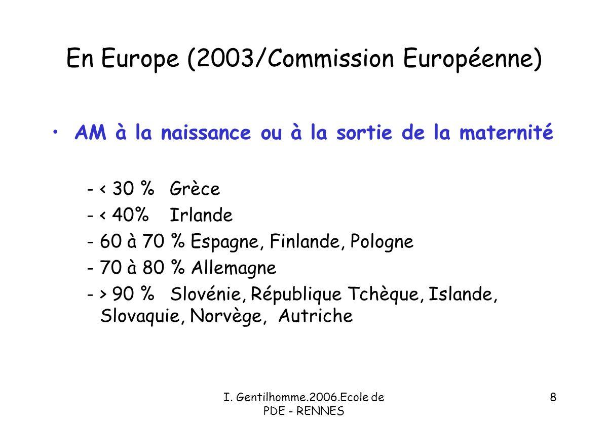 En Europe (2003/Commission Européenne)
