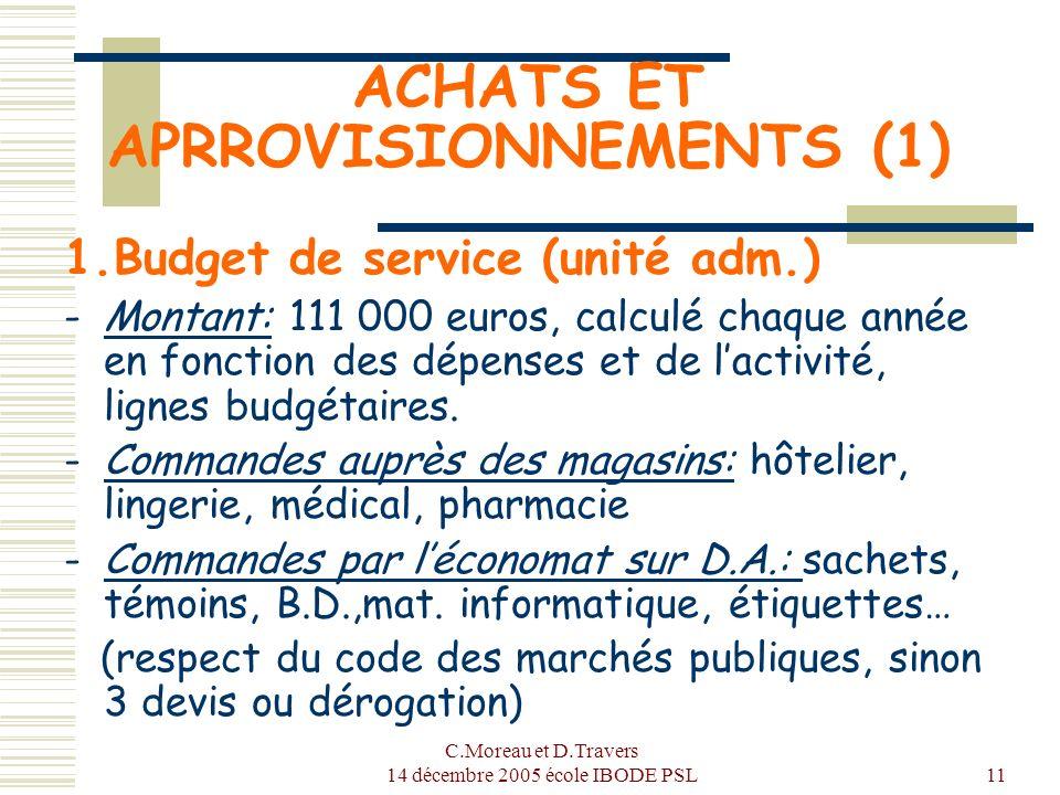 ACHATS ET APRROVISIONNEMENTS (1)