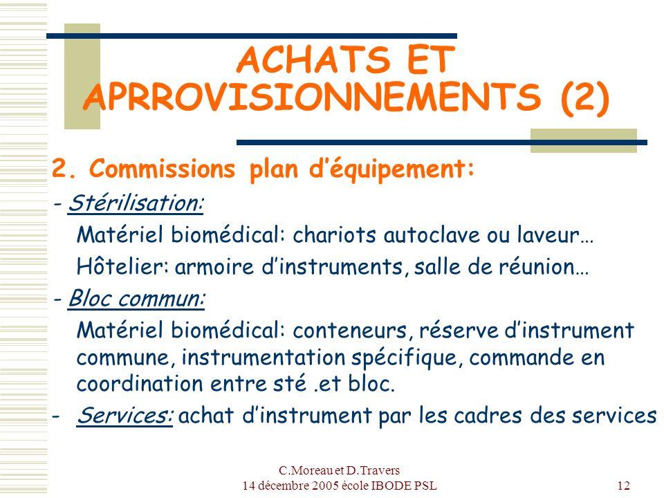 ACHATS ET APRROVISIONNEMENTS (2)