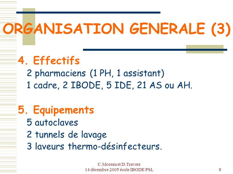 ORGANISATION GENERALE (3)