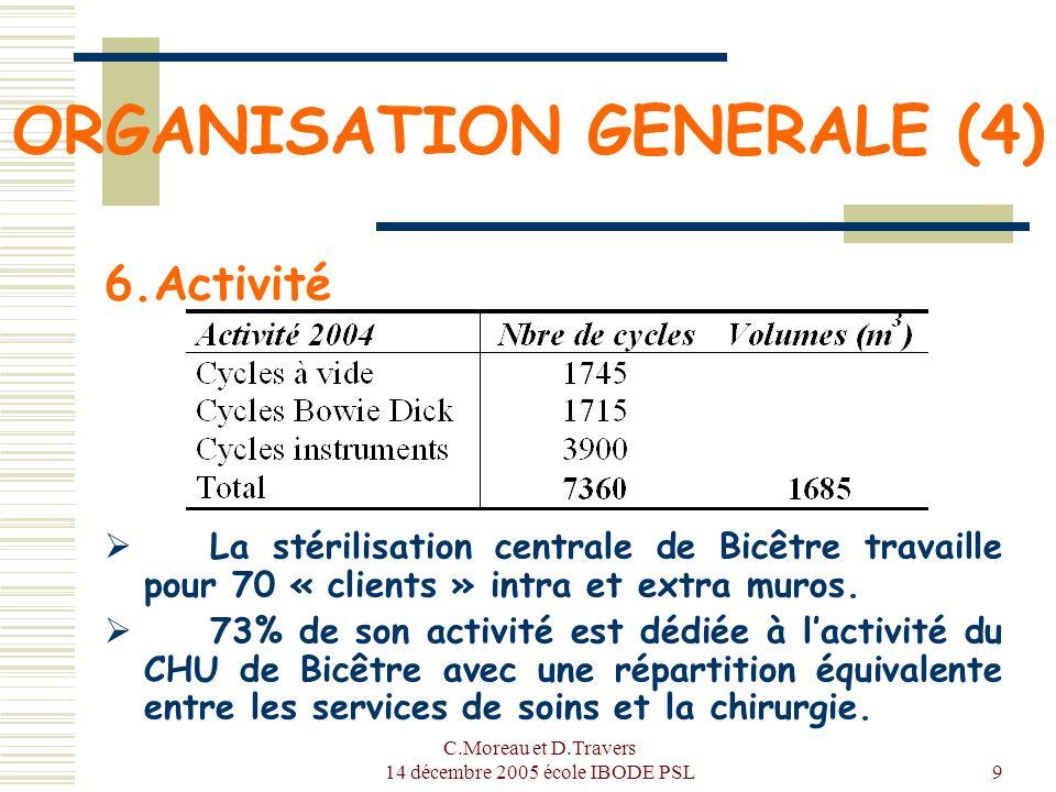 ORGANISATION GENERALE (4)