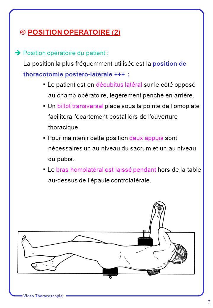  POSITION OPERATOIRE (2)