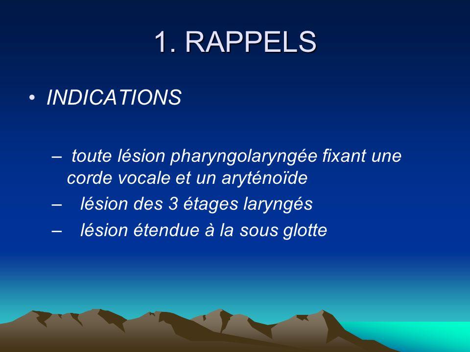 1. RAPPELS INDICATIONS. toute lésion pharyngolaryngée fixant une corde vocale et un aryténoïde. lésion des 3 étages laryngés.