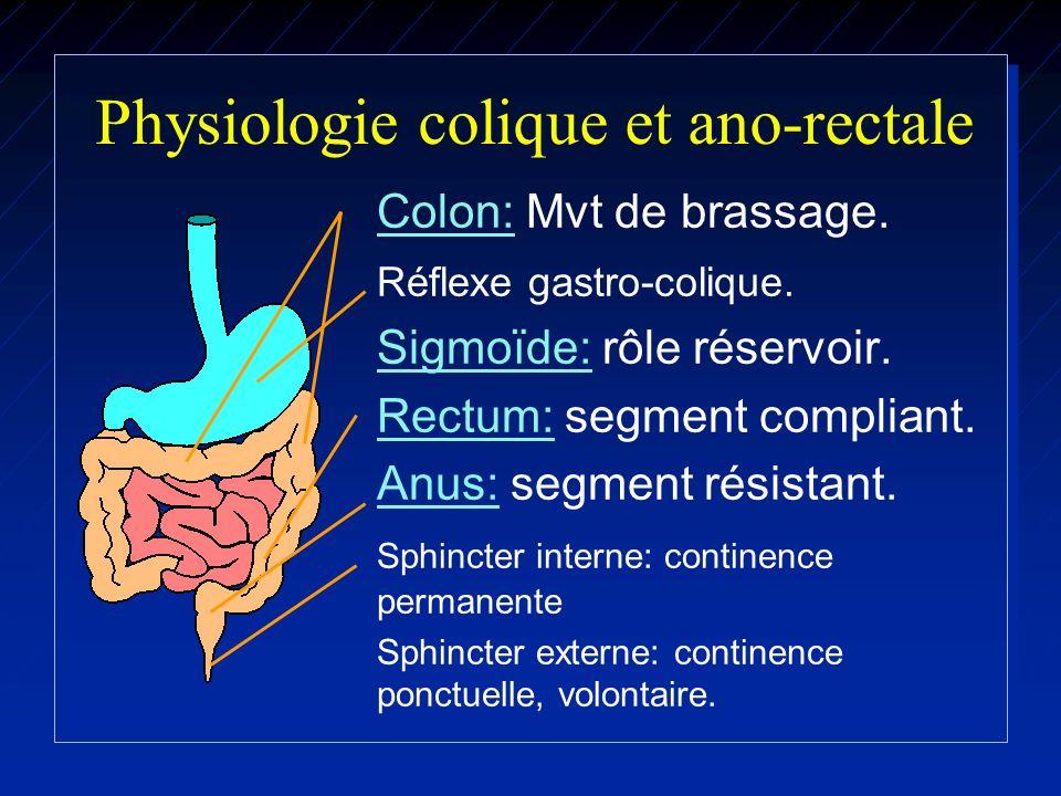 Physiologie colique et ano-rectale
