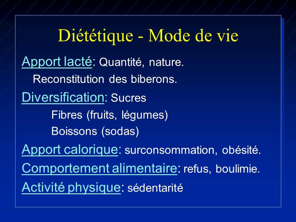 Diététique - Mode de vie