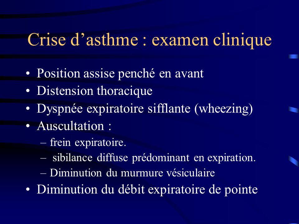 Crise d'asthme : examen clinique