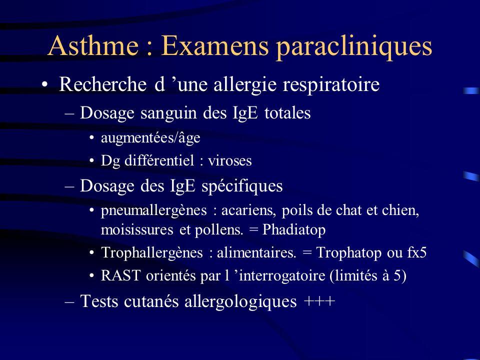 Asthme : Examens paracliniques