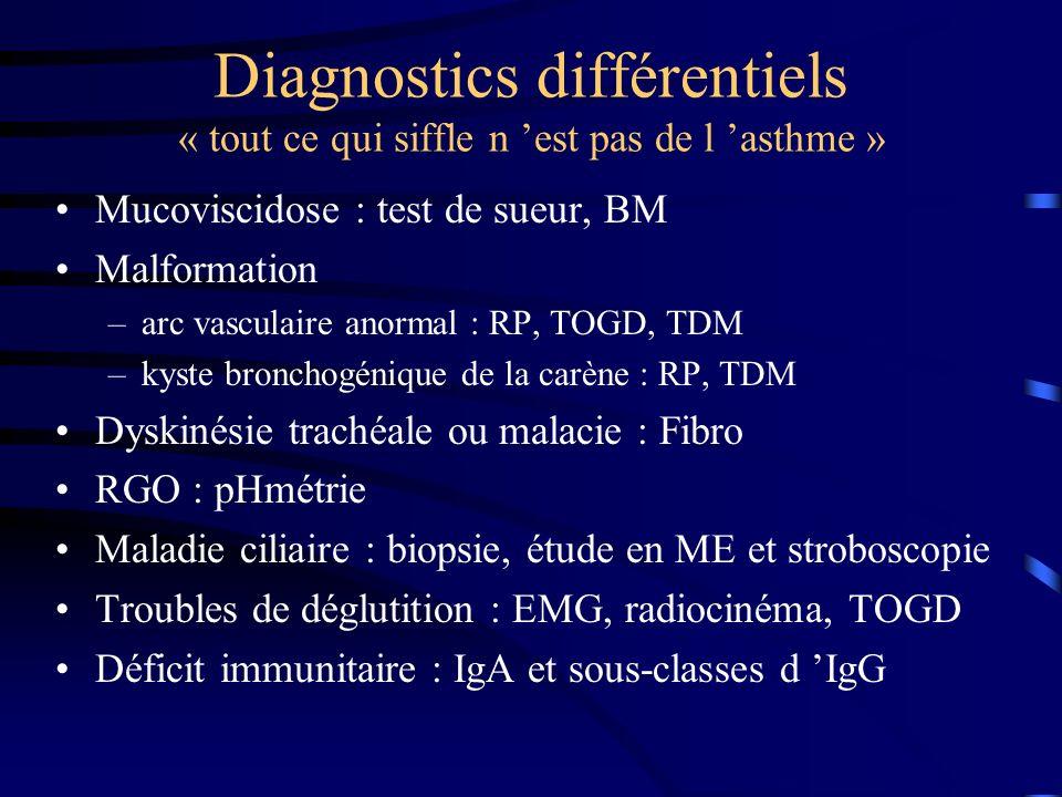Diagnostics différentiels « tout ce qui siffle n 'est pas de l 'asthme »