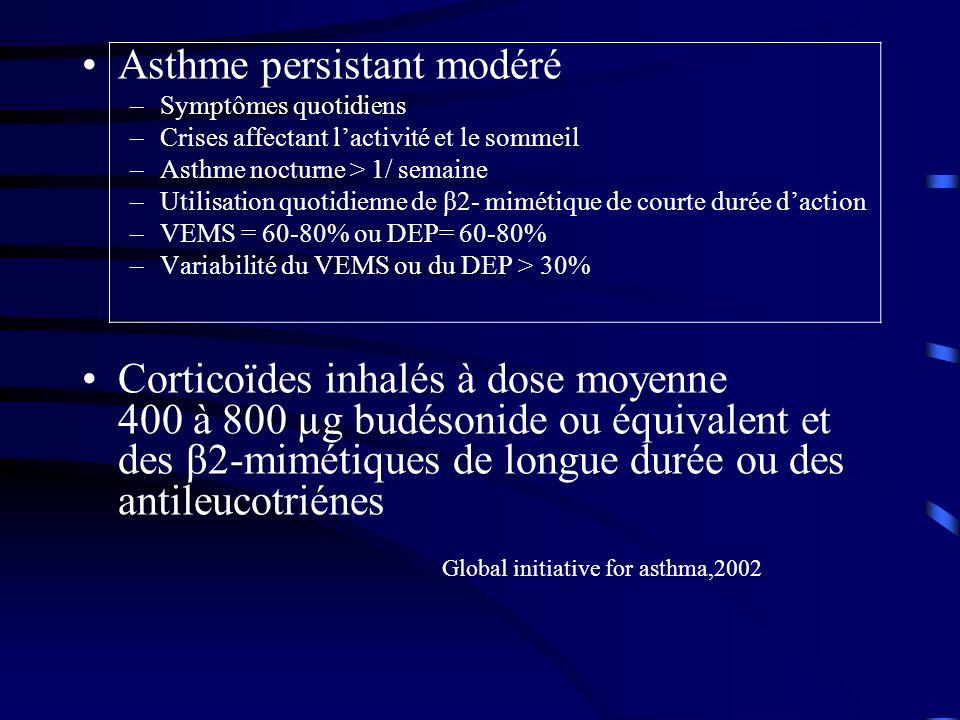 Asthme persistant modéré