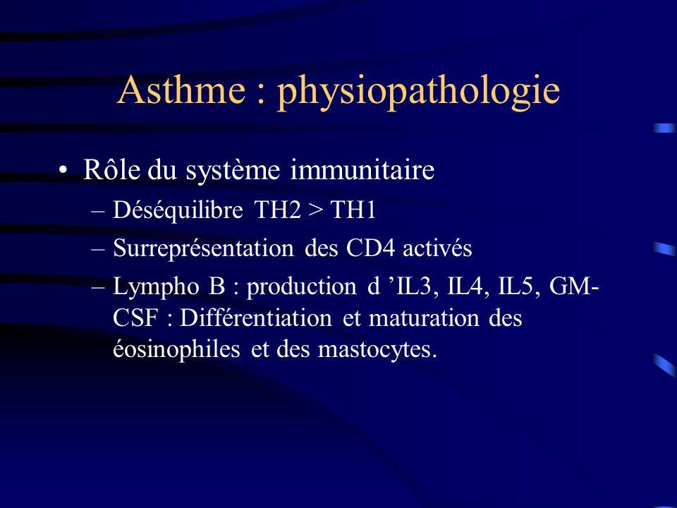 Asthme : physiopathologie