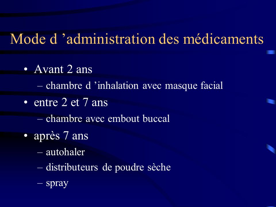 Mode d 'administration des médicaments