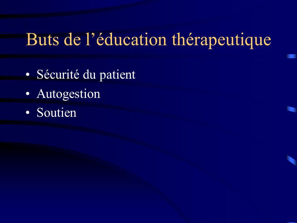 Buts de l'éducation thérapeutique