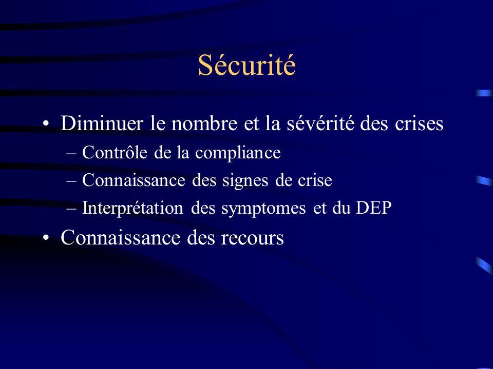 Sécurité Diminuer le nombre et la sévérité des crises