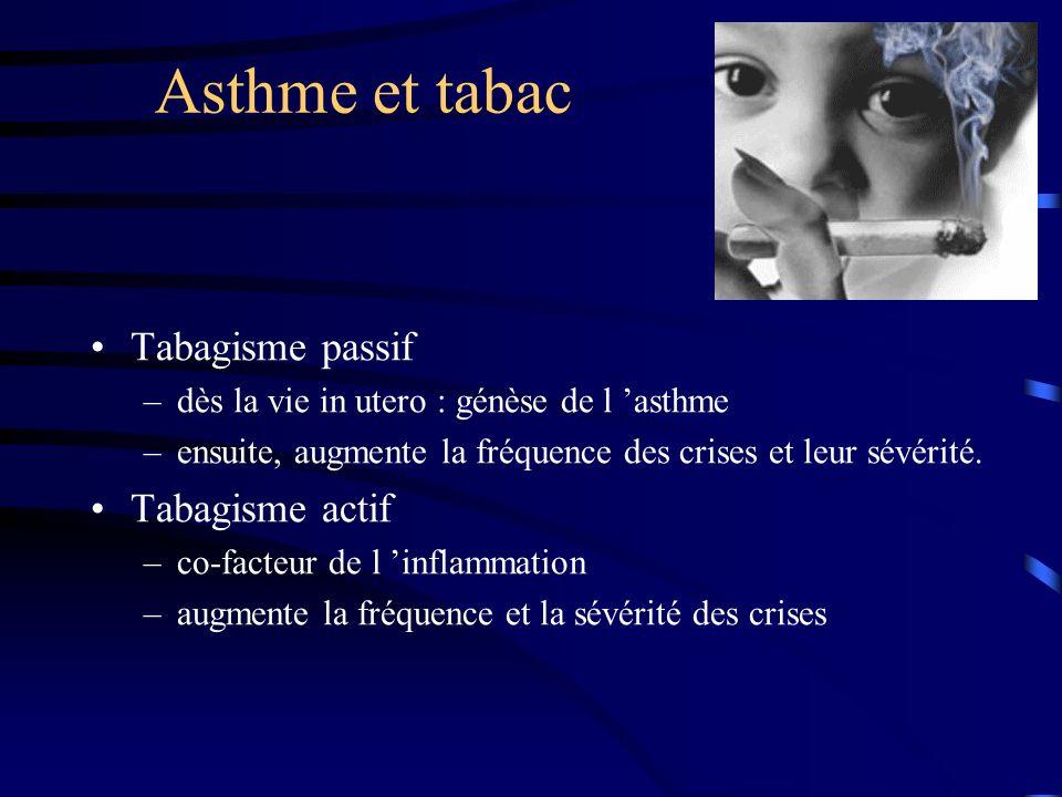 Asthme et tabac Tabagisme passif Tabagisme actif
