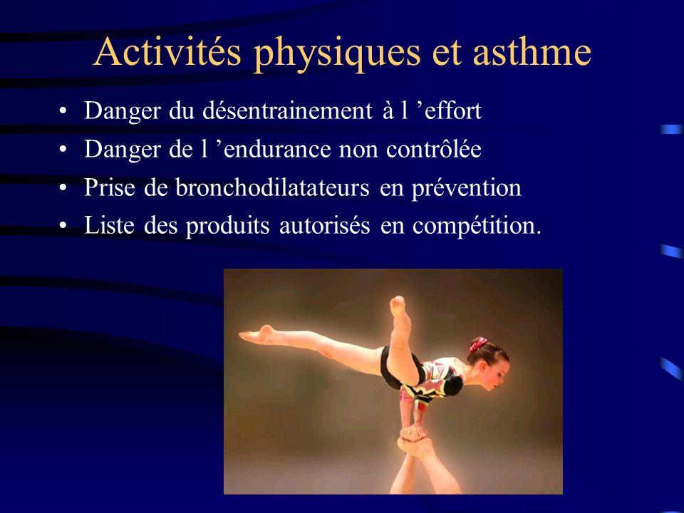 Activités physiques et asthme