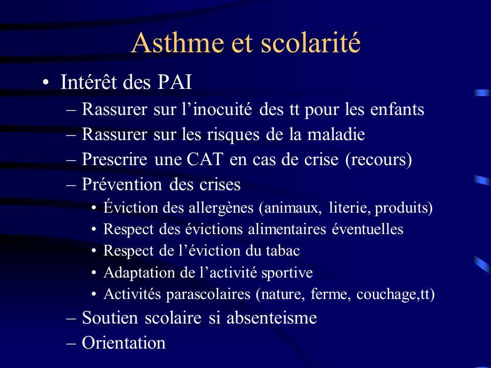 Asthme et scolarité Intérêt des PAI