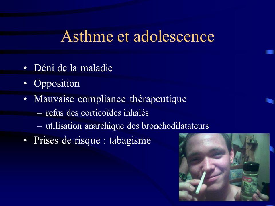Asthme et adolescence Déni de la maladie Opposition