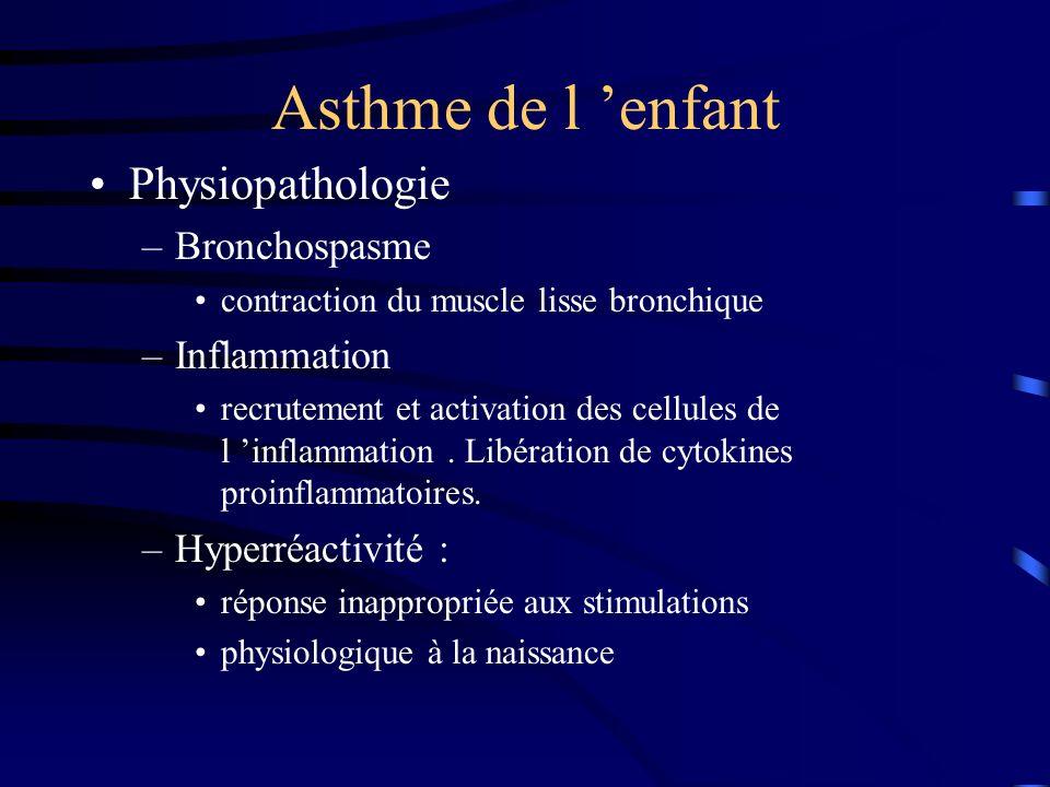 Asthme de l 'enfant Physiopathologie Bronchospasme Inflammation