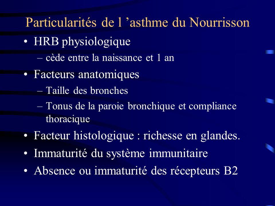 Particularités de l 'asthme du Nourrisson
