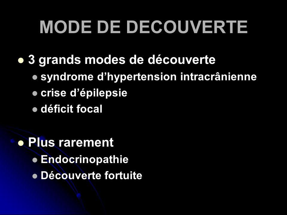 MODE DE DECOUVERTE 3 grands modes de découverte Plus rarement
