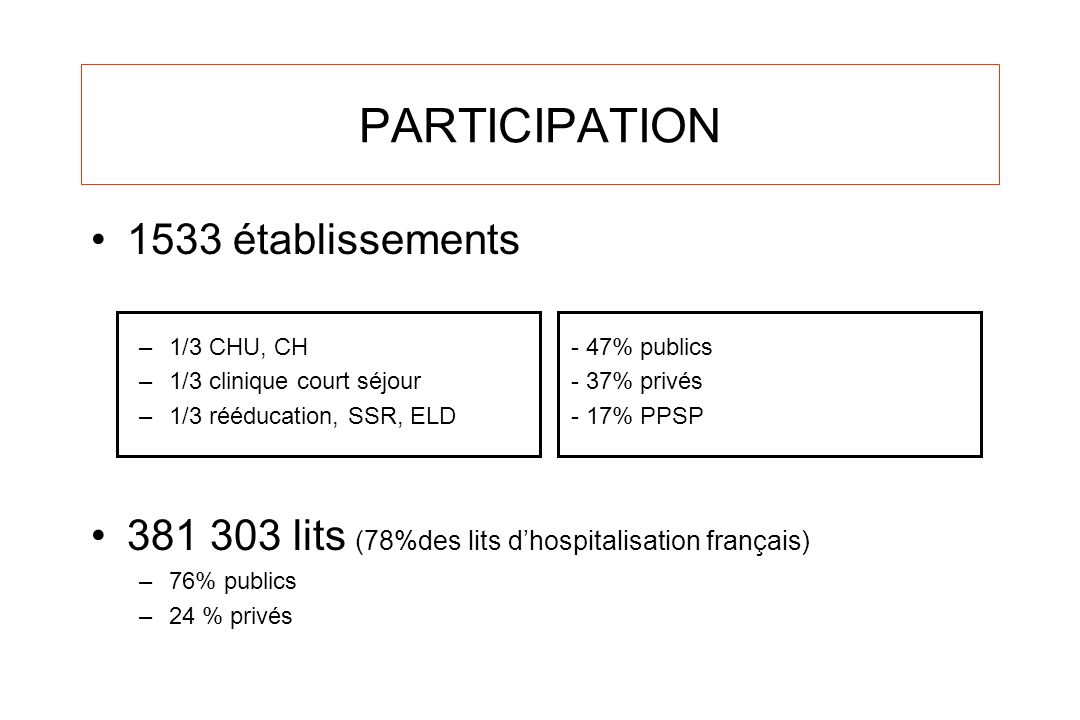 PARTICIPATION 1533 établissements