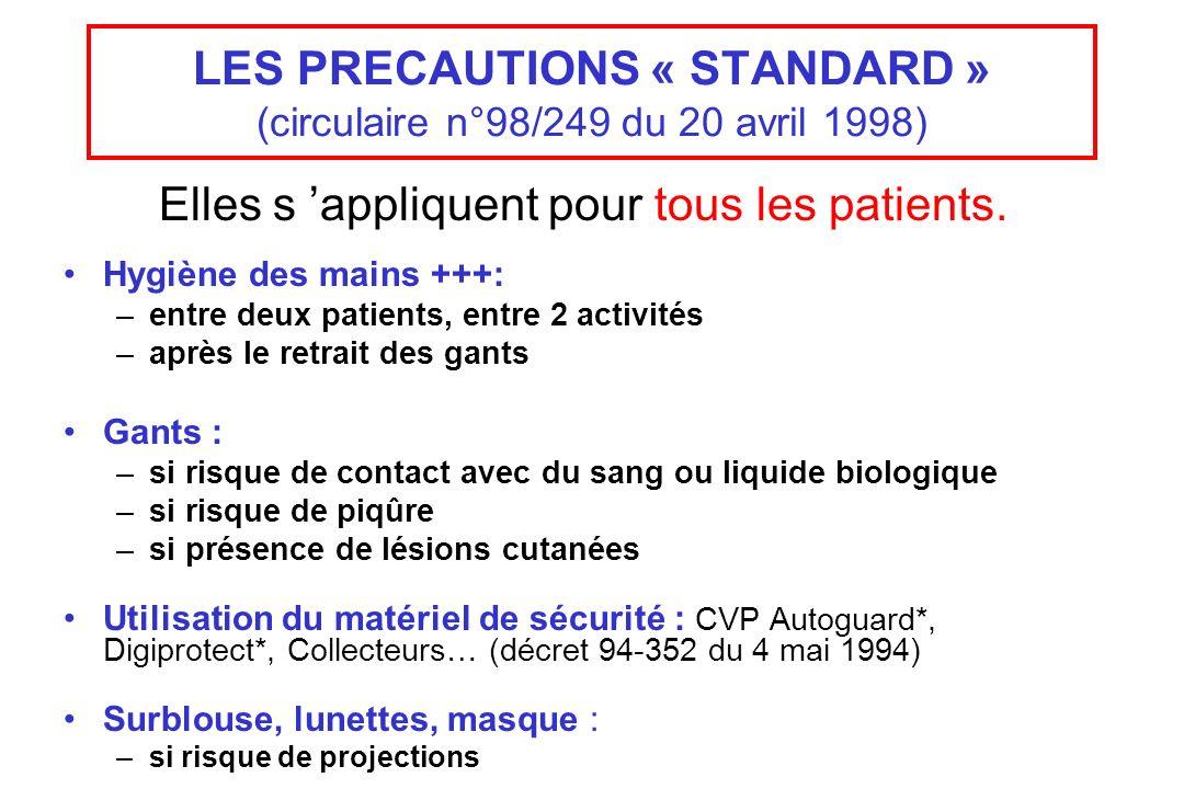 LES PRECAUTIONS « STANDARD » (circulaire n°98/249 du 20 avril 1998)