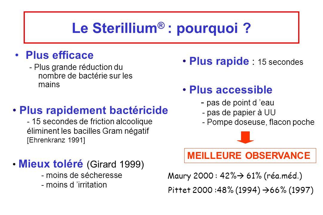 Le Sterillium® : pourquoi