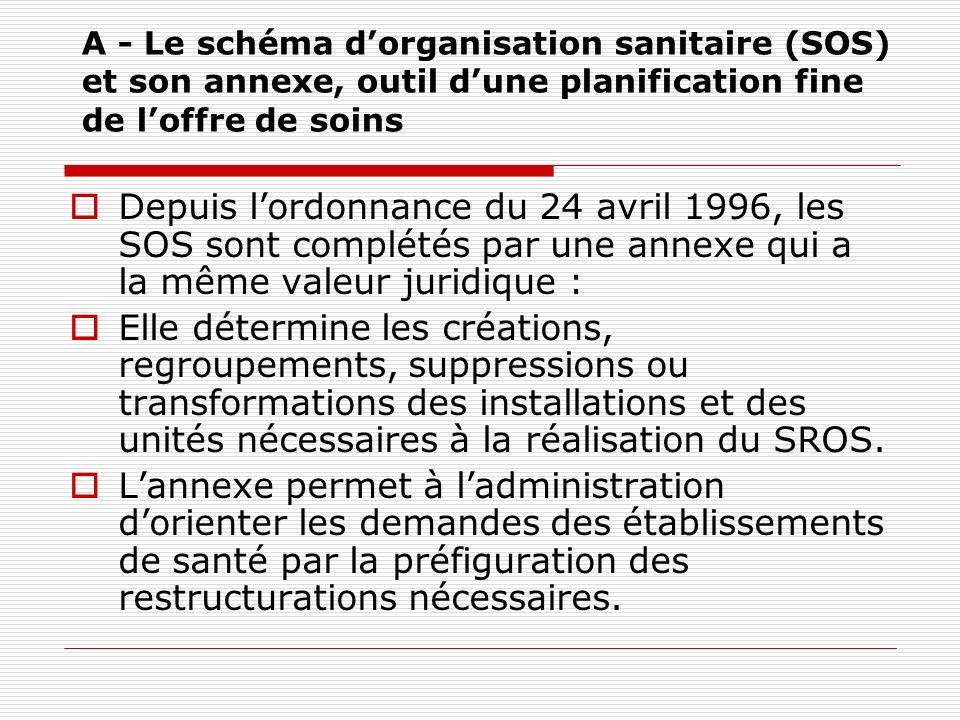 A - Le schéma d'organisation sanitaire (SOS) et son annexe, outil d'une planification fine de l'offre de soins