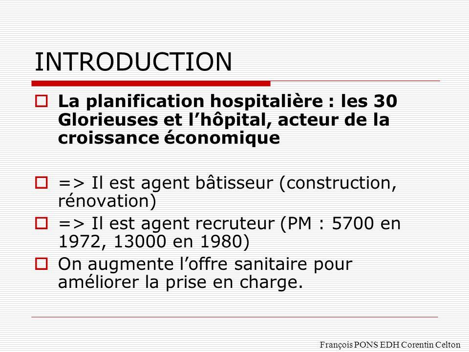INTRODUCTION La planification hospitalière : les 30 Glorieuses et l'hôpital, acteur de la croissance économique.