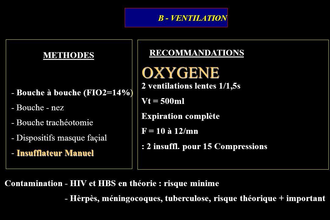 OXYGENE RECOMMANDATIONS METHODES 2 ventilations lentes 1/1,5s