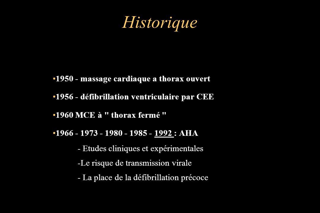 Historique 1950 - massage cardiaque a thorax ouvert