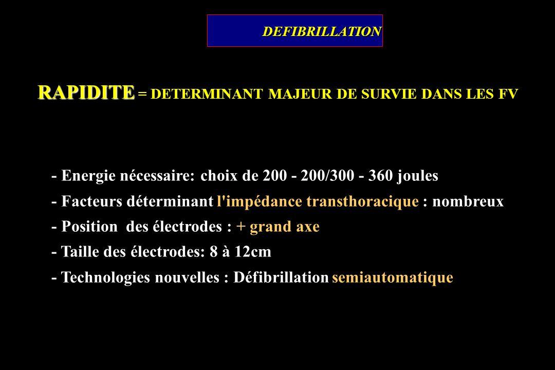 RAPIDITE = DETERMINANT MAJEUR DE SURVIE DANS LES FV
