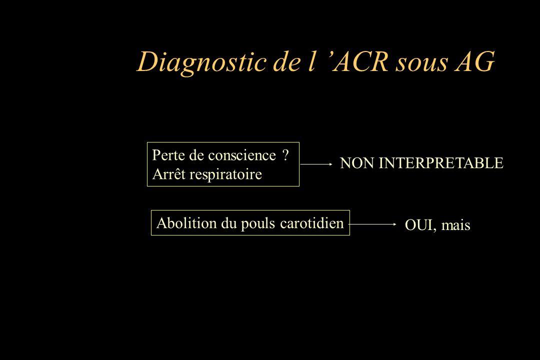 Diagnostic de l 'ACR sous AG