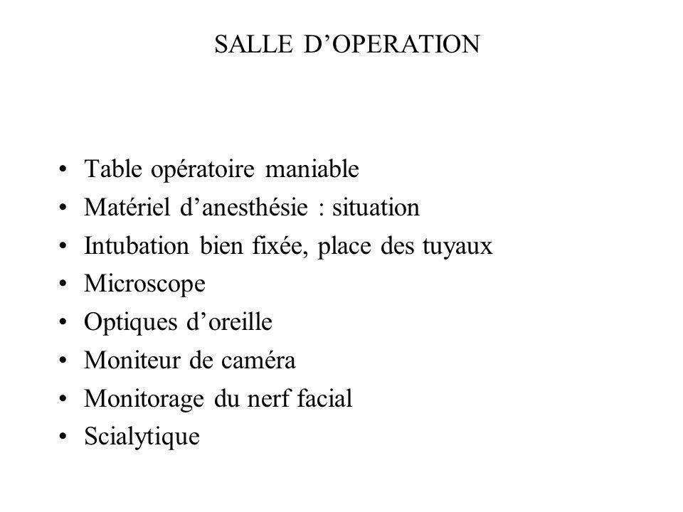 SALLE D'OPERATION Table opératoire maniable. Matériel d'anesthésie : situation. Intubation bien fixée, place des tuyaux.