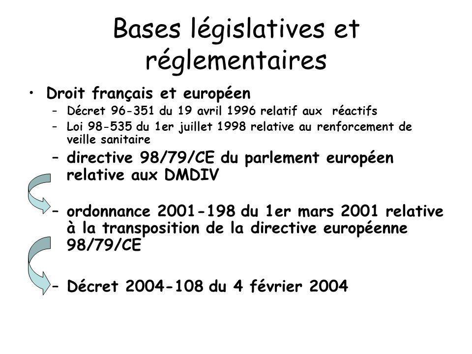 Bases législatives et réglementaires