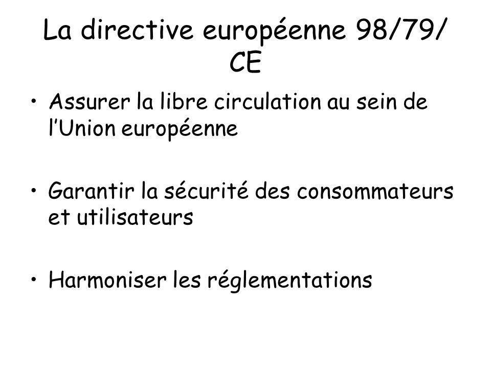 La directive européenne 98/79/ CE