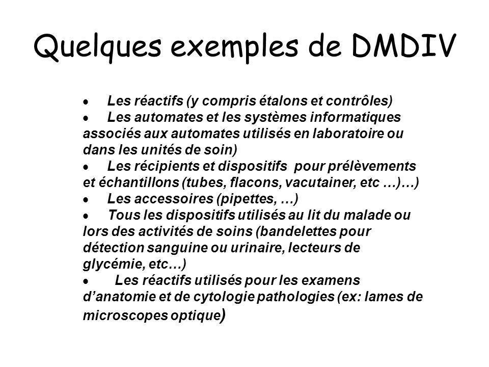 Quelques exemples de DMDIV