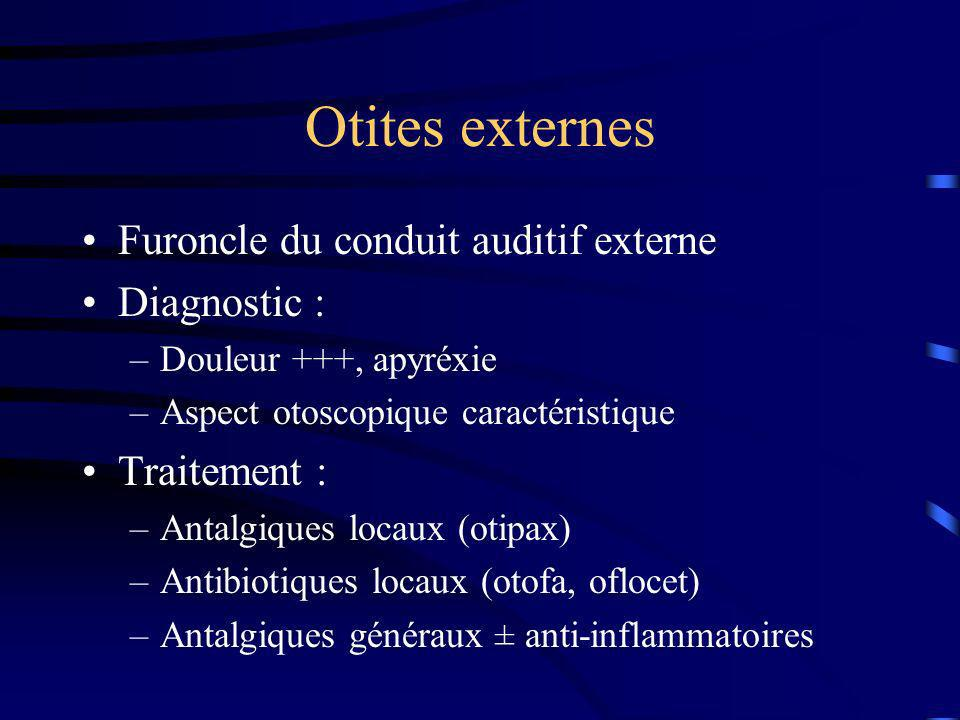 Otites externes Furoncle du conduit auditif externe Diagnostic :