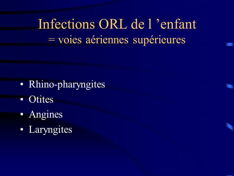 Infections ORL de l 'enfant = voies aériennes supérieures