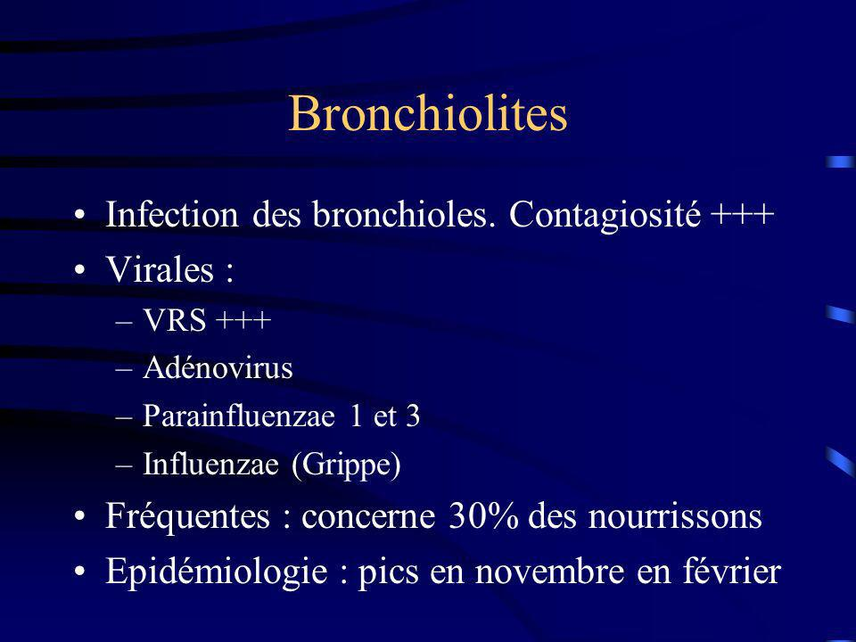 Bronchiolites Infection des bronchioles. Contagiosité +++ Virales :