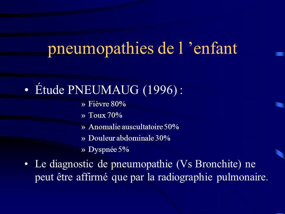 pneumopathies de l 'enfant