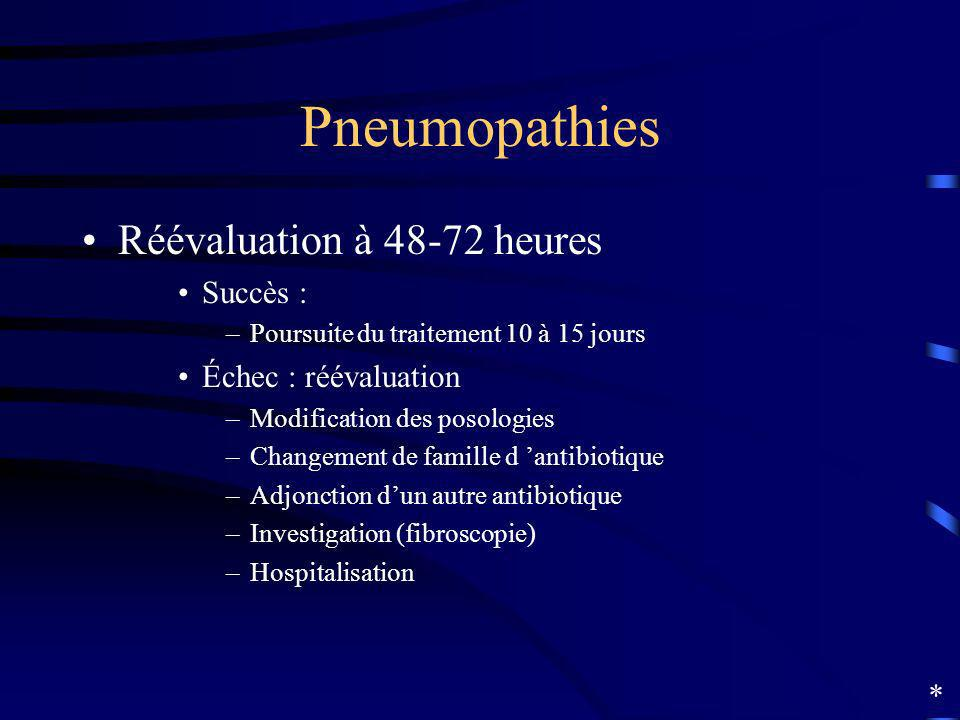 Pneumopathies Réévaluation à 48-72 heures Succès :