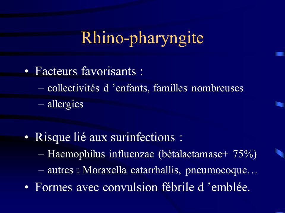 Rhino-pharyngite Facteurs favorisants : Risque lié aux surinfections :