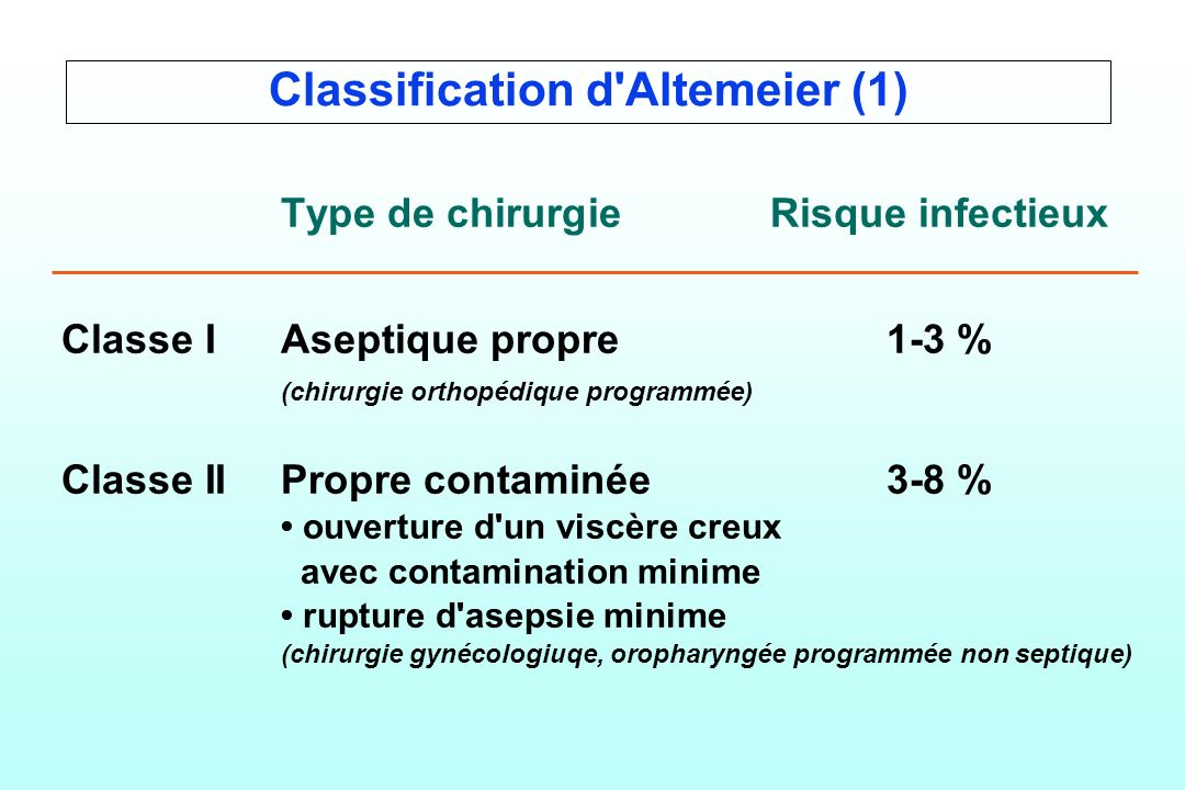 Classification d Altemeier (1)