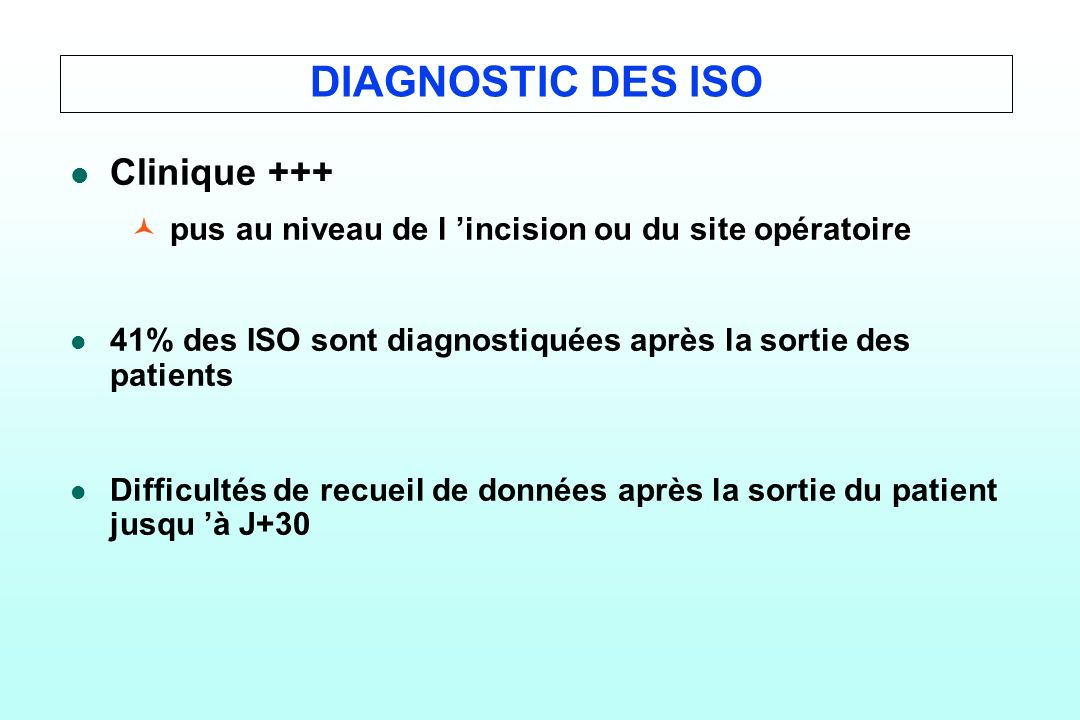DIAGNOSTIC DES ISO Clinique +++