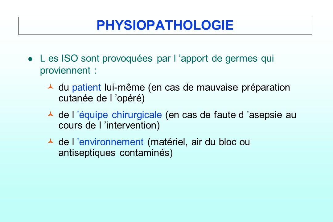PHYSIOPATHOLOGIE L es ISO sont provoquées par l 'apport de germes qui proviennent :