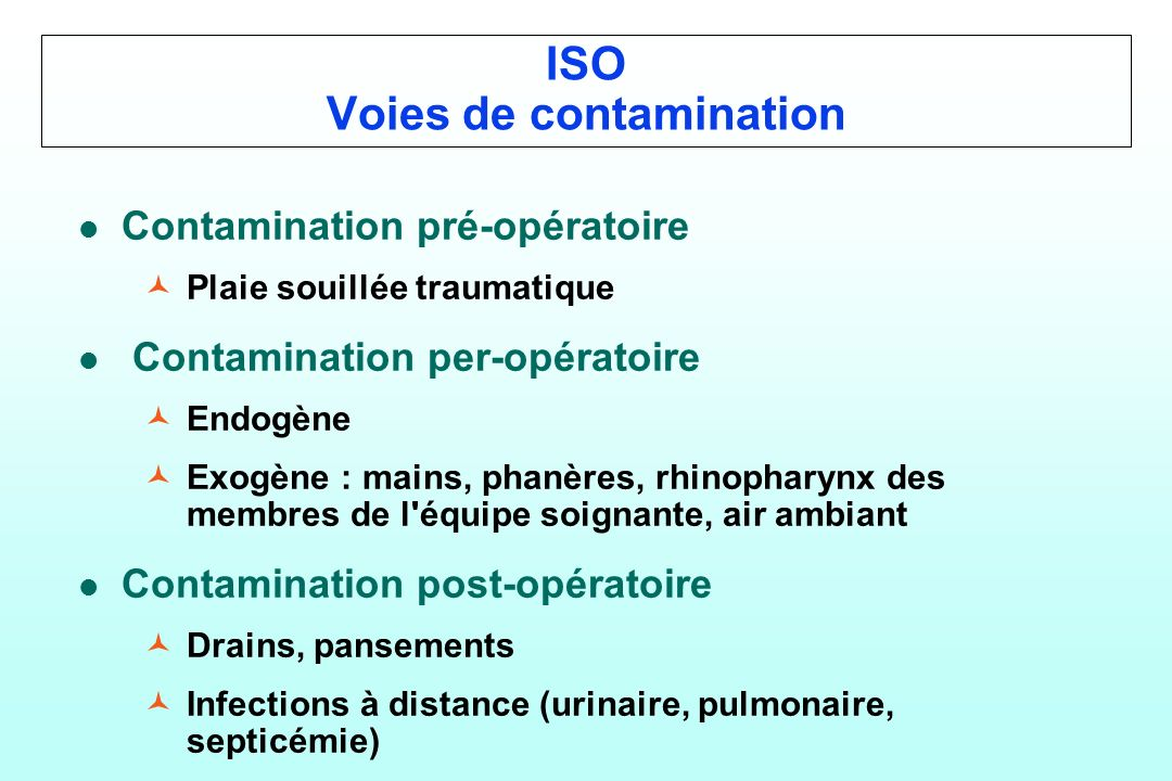 ISO Voies de contamination