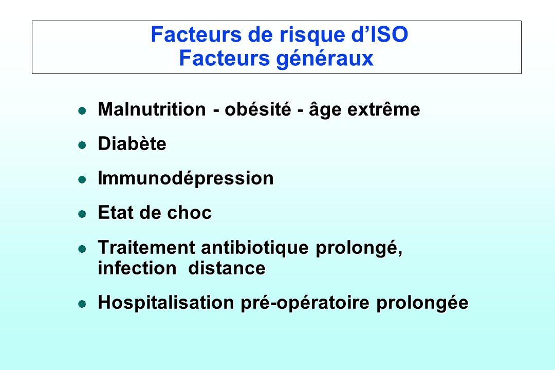 Facteurs de risque d'ISO Facteurs généraux