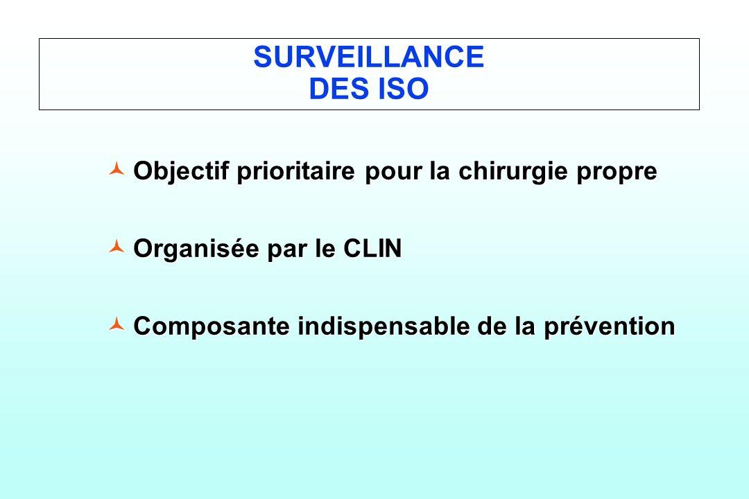 SURVEILLANCE DES ISO Objectif prioritaire pour la chirurgie propre